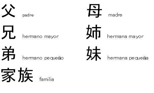 El Arte De Memorizar Mil Kanji Principia